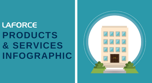 Products & Services Infographic